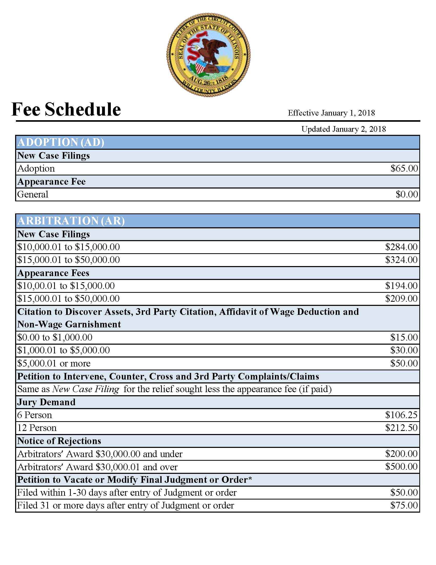Fee schedule for Vesting certificate template